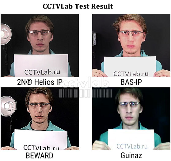 CCTVLab Test Result