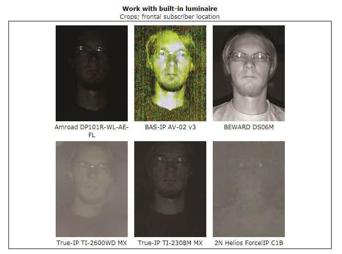 Testing of BEWARD DS06M Doorbell Camera - www.beward.cn